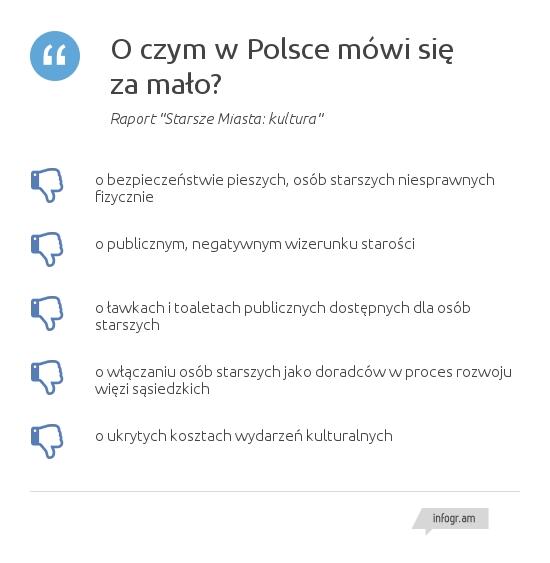 O_czym_mowi_sie_za_malo_Res Publica