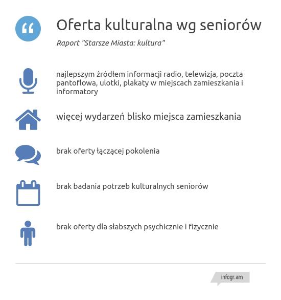 Oferta_kulturalna_Res Publica
